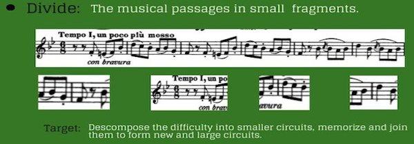 Infografías Infografía: 3 reglas de la práctica musical